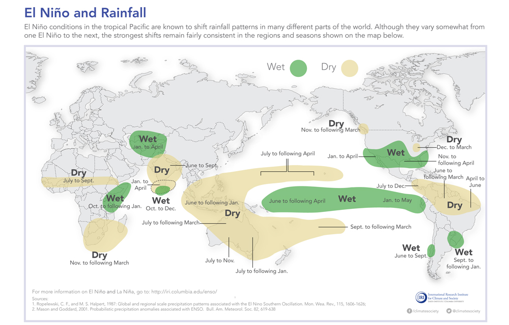 El Nino Droughts Take Toll in Africa, Asia, and the Pacific - Circle ...