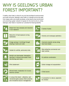 Benefits of Urban Forests (City of Greater Geelong, 2015a)