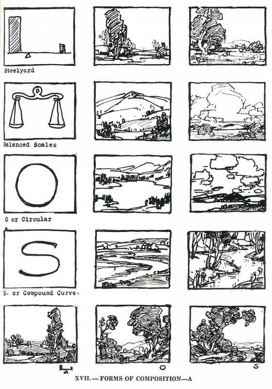 Forme della composizione - 1