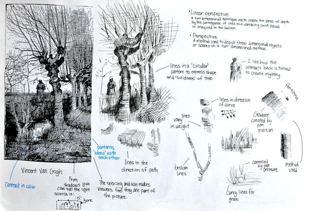 Line Drawing By Vincent Van Gogh : Tutti i tipi di disegno al tratto