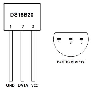 Raspberry Pi DS18B20 Tutorial - DS18B20 Pinout Diagram