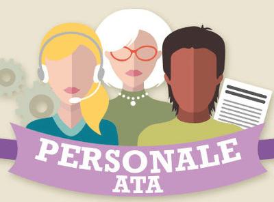 Concorso Personale ATA 2020