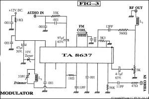 HOMEMADE DTH receiver diagram – Circuits DIY