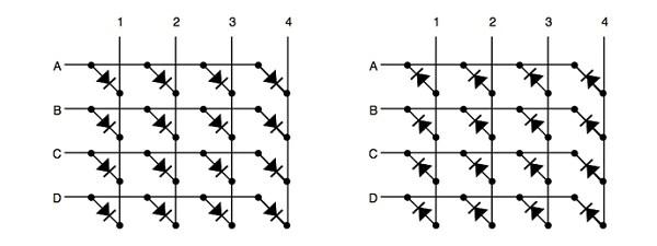 Common Annode vs Common Cathode