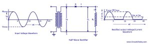Half Wave Rectifier Circuit with Diagram  Learn Operation