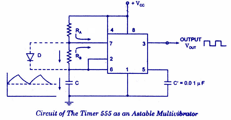 555 Timer As An Astable Multivibrator