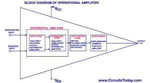 Operational AmplifierOp amp basics,ideal op amp working