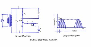 SCR as Half Wave Rectifier  Electronic Circuits and DiagramsElectronic Projects and Design