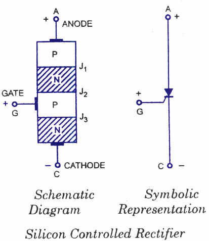 Scr Silicon Controlled Rectifier