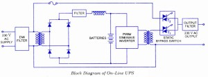 UPSUninterruptable Power Supplies  Electronic Circuits
