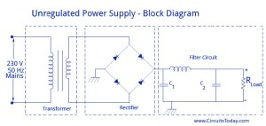 Regulated Power SupplyBlock Diagram,Circuit Diagram,Working