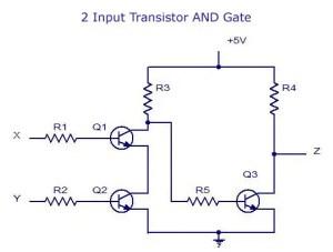 Digital ElectronicsLogic Gates Basics,Tutorial,Circuit