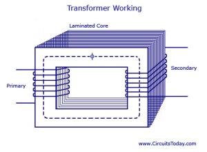 Transformer Basics  Working principle,Construction,Types
