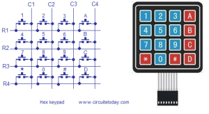 Interfacing hex keypad to arduinoFull circuit diagram, theory and program
