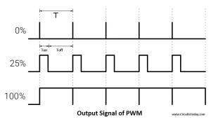 DC Motor Speed Control Using Arduino & PWM with program