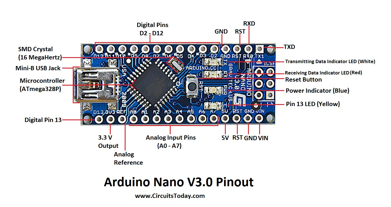 Image result for arduino nano pinout