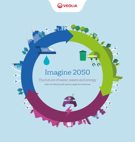 veolia-imagine-2050-report