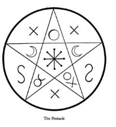 Círculo De Brujas Magia Hechicería Herbolaria Brujería