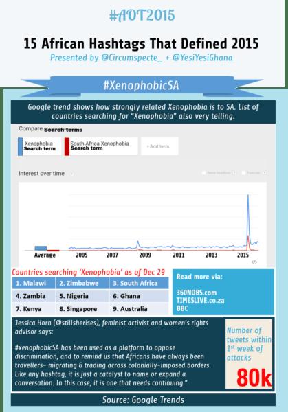 #XenophobicSA