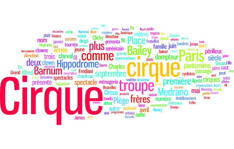 Auteurs contemporains francophones de Cirque