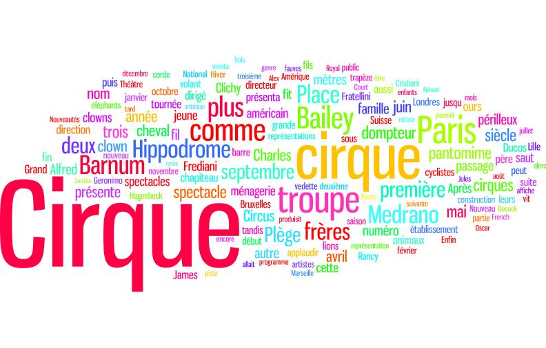 Auteurs contemporains francophones de Cirque