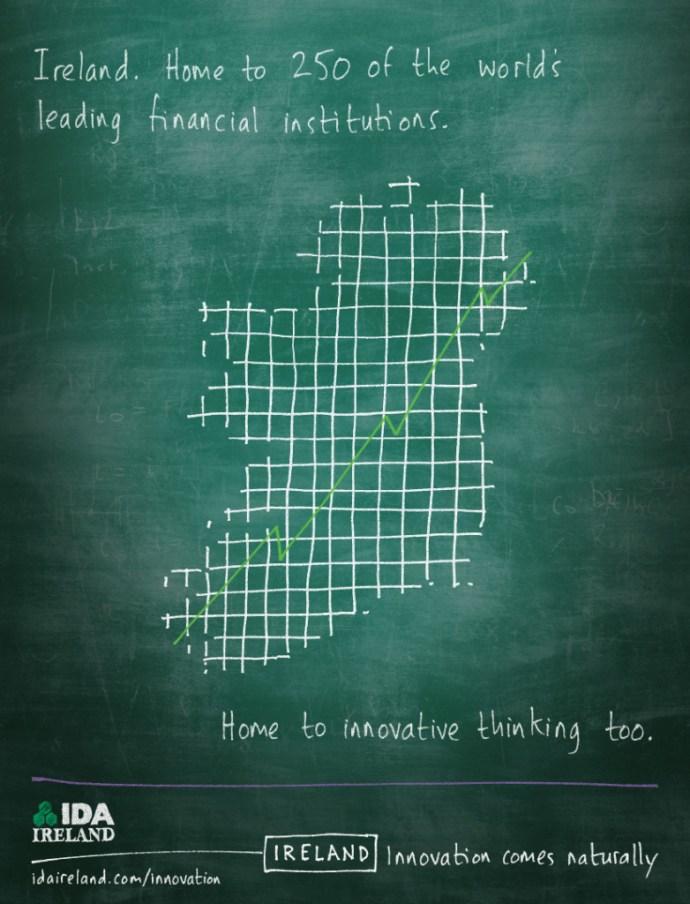 ireland_finance