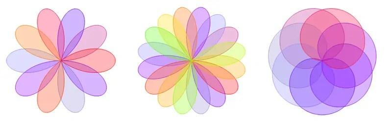 Guido Grandi, fiori
