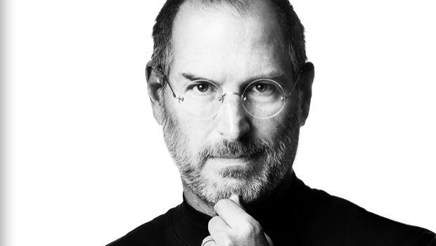 imprenditore significato e attitudini
