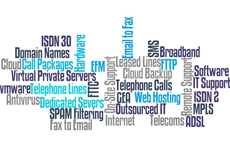 Cirrus_Service_Word_Cloud