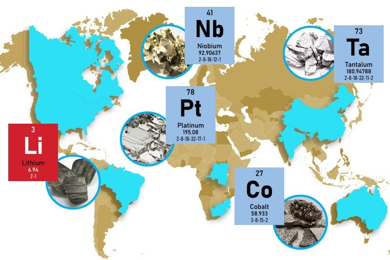 Illicit Mineral Trade