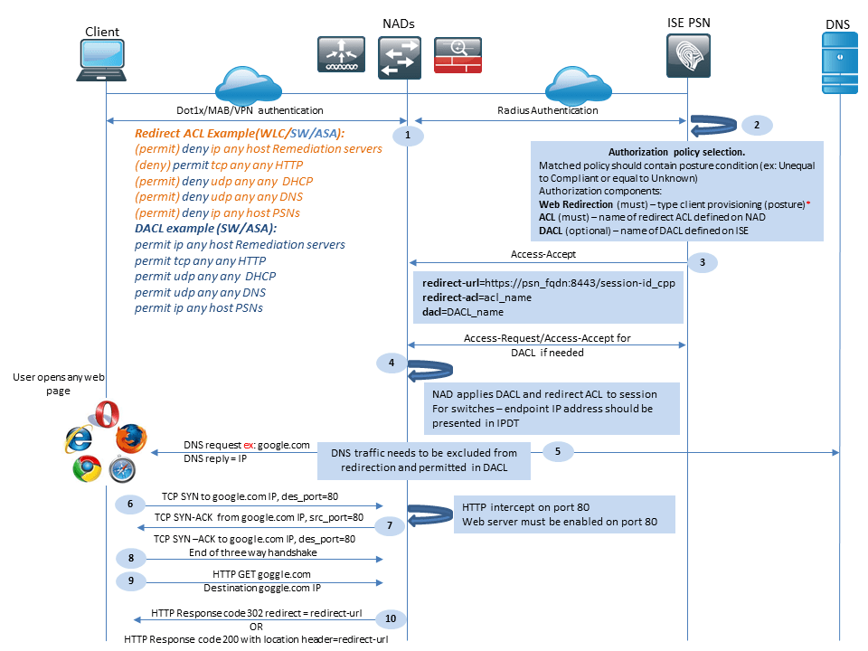 Workstation Security Policy