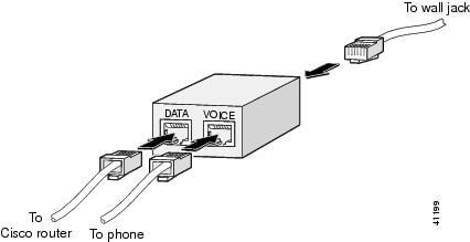 Wiring Diagram Phone Line With Dsl
