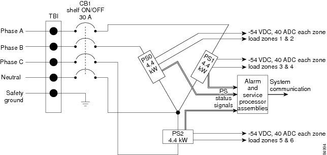 3 phase 5 pin plug wiring diagram wiring diagrams 3 phase wiring diagram plug nema 14 30 photo al