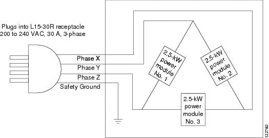 Three phase plug wiring diagram efcaviation 3 phase outlet wiring diagram wiring on 3 phase 4 wire plug wiring 269 asfbconference2016 Choice Image