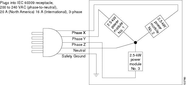wiring diagram 3 pin plug wiring image power plug wiring diagram wiring diagram on wiring diagram 3 pin plug
