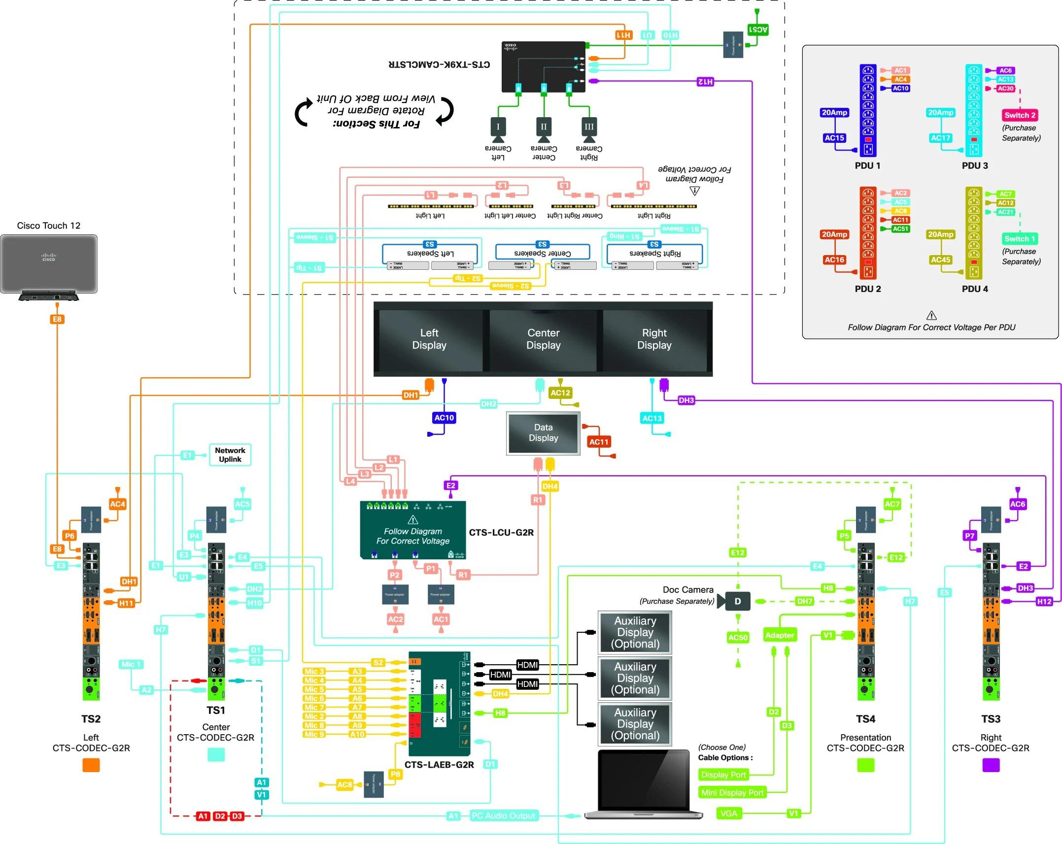 344505 hdmi wire color diagram efcaviation com hdmi wire color diagram at gsmx.co