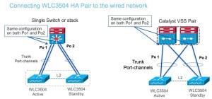 Wireless Lan Controller Diagram   Wiring Library
