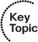 keytopic.jpg