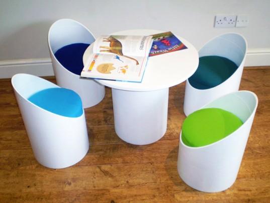 cardboard tube furniture. Share This: Cardboard Tube Furniture S
