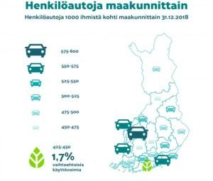 Autotiheys vaihtelee Suomessa –