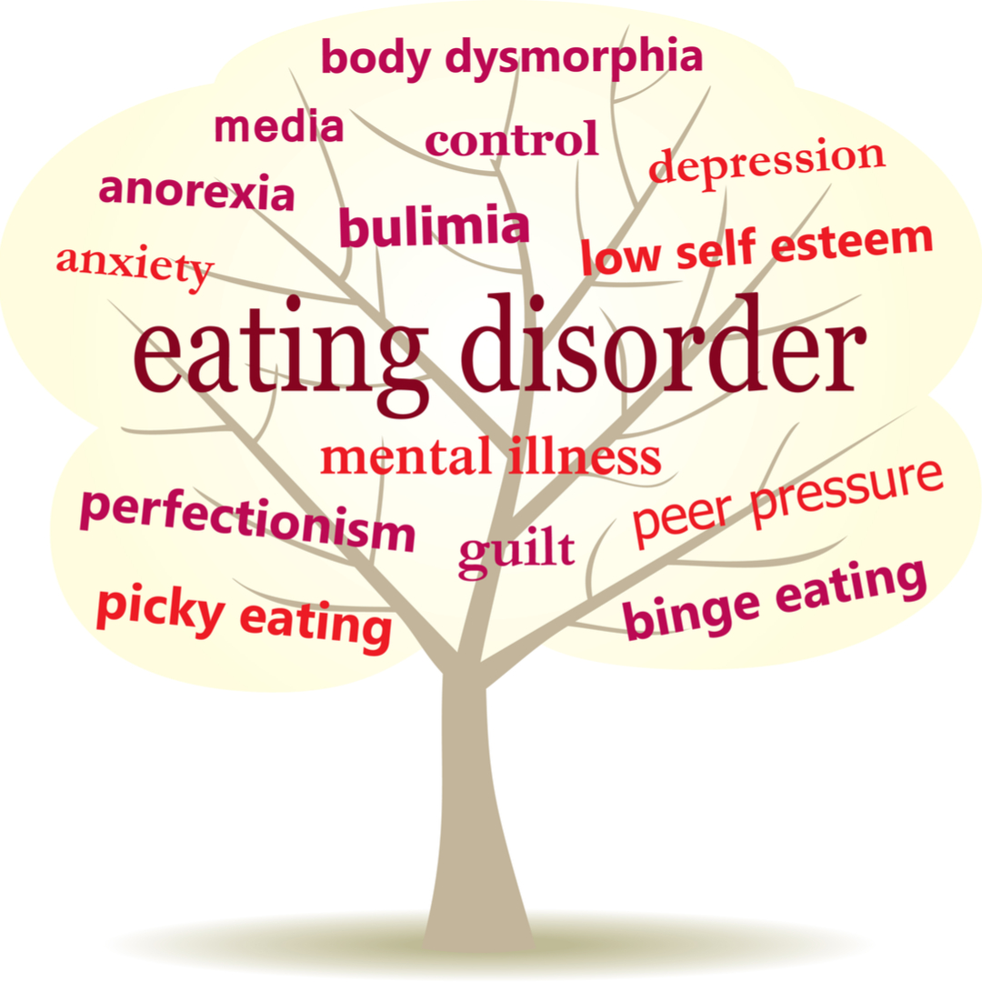 Are You Suffering From Eating Disorder Lets Tell You The