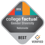 College Factual - Gender Diversity