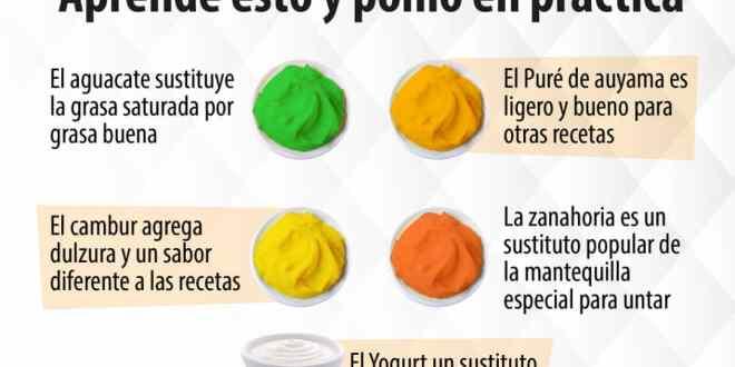 APRENDE ESTO Y PONLO EN PRÁCTICA / Los cinco  sustitutos naturales de la mantequilla que puedes usar en casa