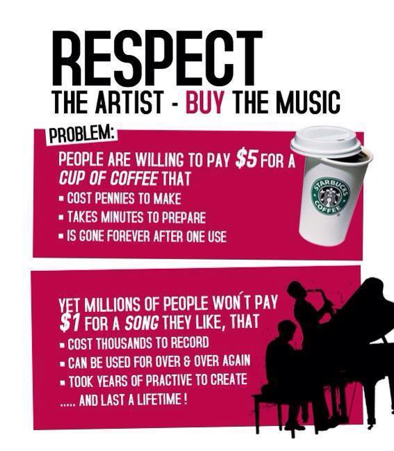 Inlocuiti cuvantul muzica cu meseria artistului.