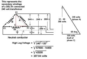 What type of transformer is required to step down the 240V