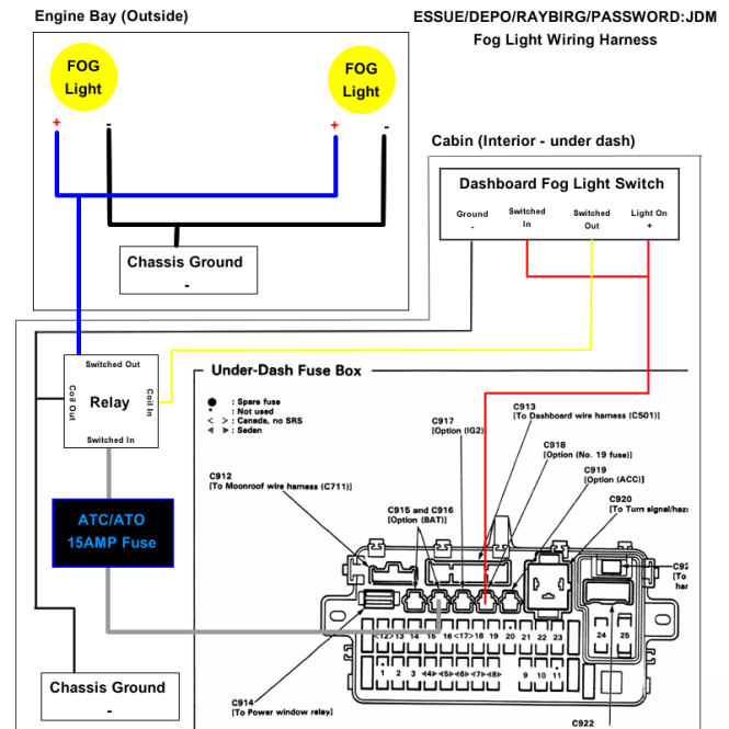 Inspiring 95 Civic Lx Wiring Diagrams Gallery - Schematic symbol ...