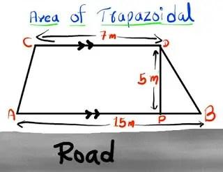 Area of trapezoidal formula