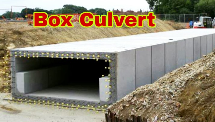 Box Culvert, different types of culverts