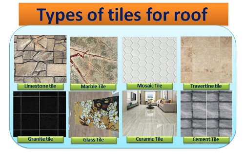 Types of tiles for roof