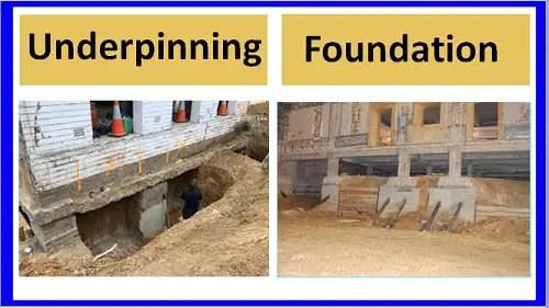 Underpinning of foundation